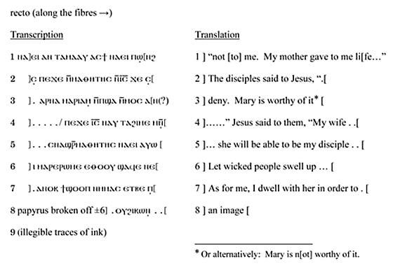 Papyrus front text: Karen L. King 2012